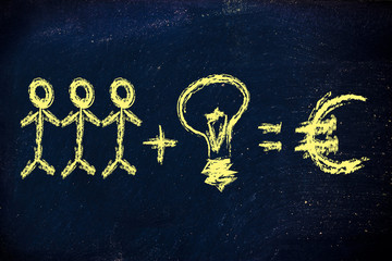 collaboration and ideas are key to company earnings