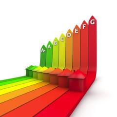 classi energetiche su strisce con case fino ad A+ vista angolata