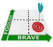 Brave Vs Foolish Words Matrix Courageous or Risky Choice