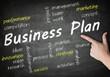 Business Plan wordcloud