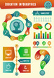 Vector education infographics