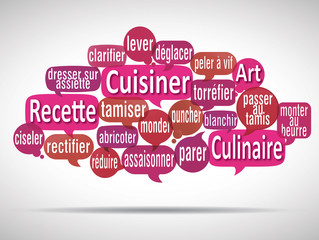 nuage de mots bulles : vocabulaire de cuisine