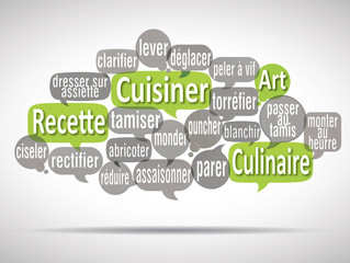 nuage de mots bulles : vocabulaire de cuisine 2