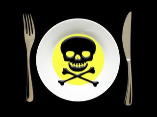 assiette tête de mort