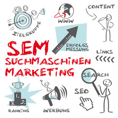 SEM Suchmaschinenmarketing, SEO, SEA