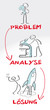 Analyse Problemlösung
