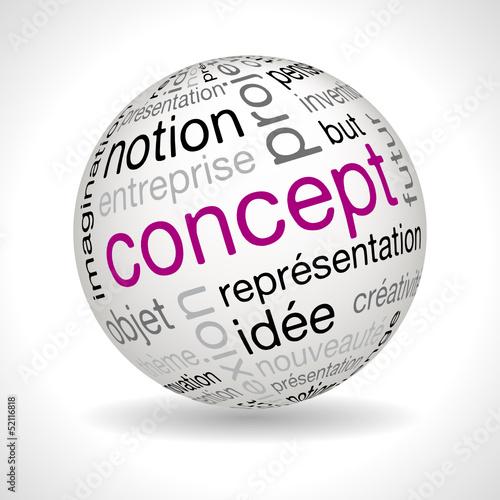 Sphère Concept