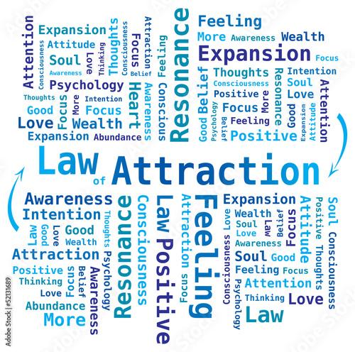 Loi de l'Attraction - Nuage de Mots en anglais
