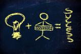 a good idea plus an investor equals success poster