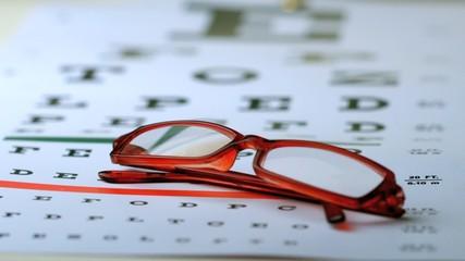 Reading glasses falling onto eye test