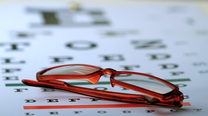 Reading glasses falling on eye test