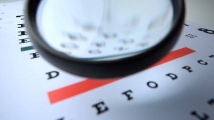 Magnifying glass falling onto eye test close up