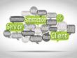 nuage de mots bulles vertes anis : satisfaction client