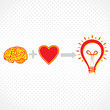 thinking and heart both create new idea