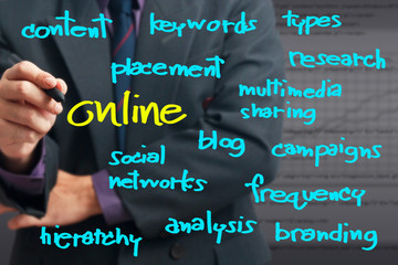 Online keywords