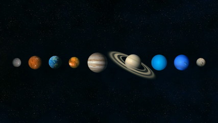 Planets, size, angle and rotation