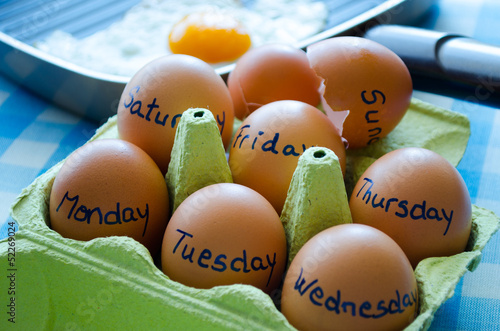Days of the week with eggs