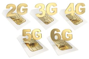 2g, 3g, 4g, 5g, 6g circuit microchip SIM card