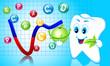 Баланс в полости рта, комплекс витаминов