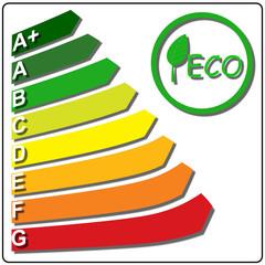 classe ecologica