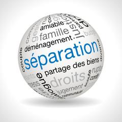 Sphère Séparation