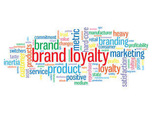 BRAND LOYALTY Tag Cloud (customer consumer satisfaction service)