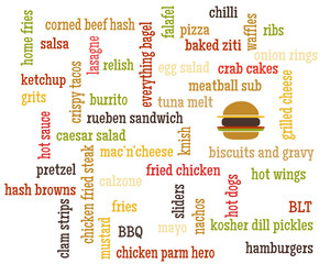 An American diner food text graphic