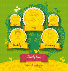 Ecology  template for family tree. animal, green, frame, birds