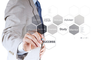 businessman hand shows diagram of business success chart