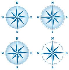 Windrose, Kompass Rose