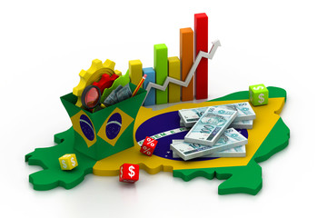 Financial Analysis with graphs and data  in brazil...