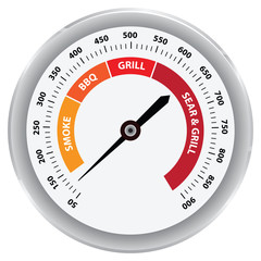 Classic Grill Thermometer