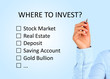 Where to invest concept.