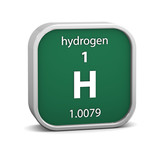 Hydrogen material sign poster