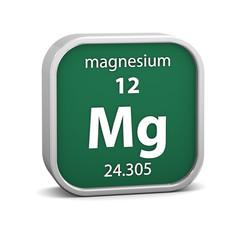 Magnesium material sign