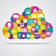 Technologie Cloud