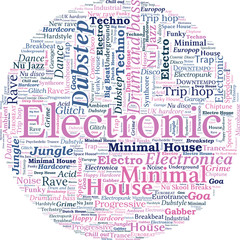 Circle Shaped Word Cloud - Electronic Music Concept