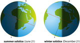 Summer and Winter Solstice ( Sommer und Winter Sonnwende )