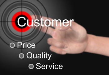 Hand touch customer concept