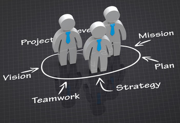 Strategic partnerships in business as a concept
