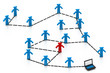 structured network concept.