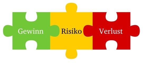 Gewinn - Risiko - Verlust