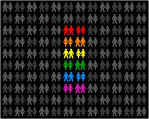 Homosexual Couples ( Homosexuelle Paare )