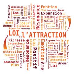 Loi de l'Attraction - Nuage de Mots en français
