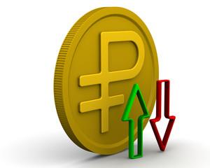 Изменение курса российского рубля