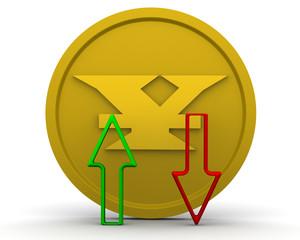 Изменение курса японской иены