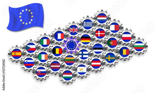 EU Staaten untereinander eng verzahnt