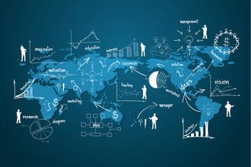 Modern global business economy