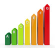 Energy Efficiency Levels