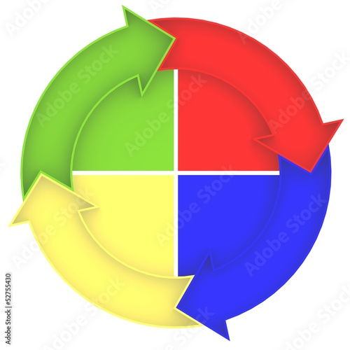 Four color circle